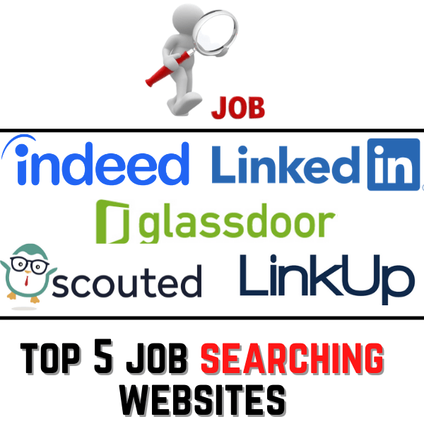 Top 5 Best Websites from where you can find your dream jobs ASAP.