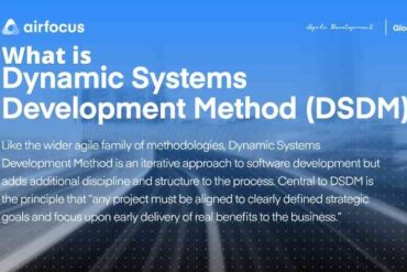 What is dynamic system development